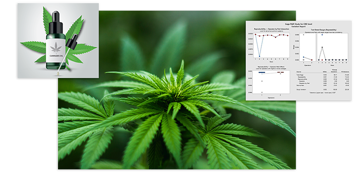 Take the Mystery Our of CBD with Statistical Methodology