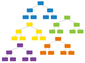 PA Module Page Image 3