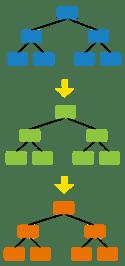 PA Module Page Image 4