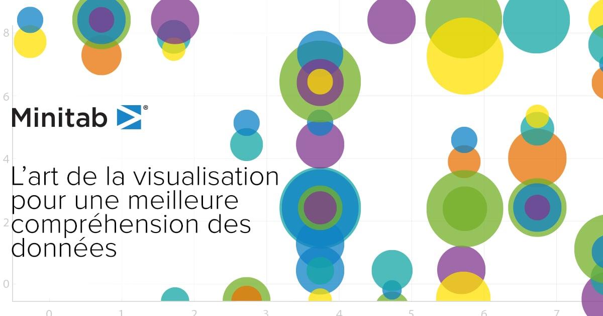 Visualization Art LP