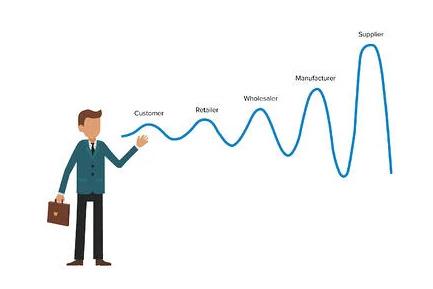 Comment gérer l'effet de la variabilité de la demande sur la chaîne d'approvisionnement grâce à l'analyse de données ?
